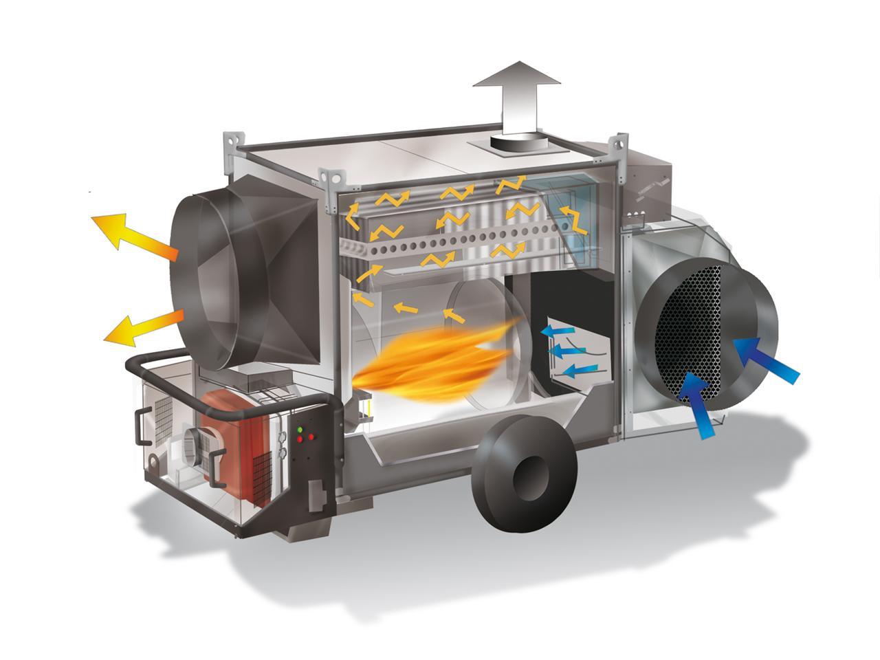 Картинки по запросу как работает  нагреватель высокой мощности oklima